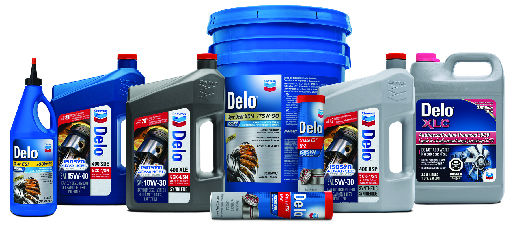 Delo Products Family